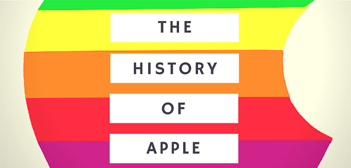The History of Apple in Three Minutes (Video)