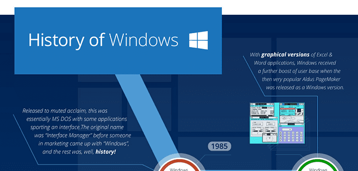 history of windows operating system ppt