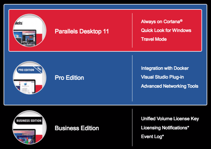 Parallels Desktop 11 for Mac Compare Versions