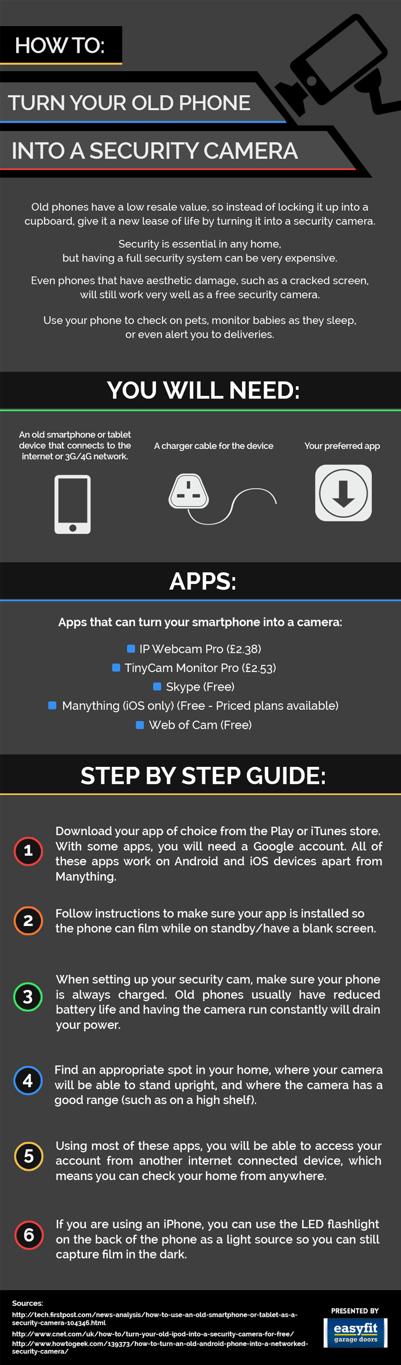 How to Turn Your Phone into a Security Camera (Infographic)