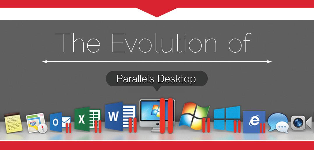 The Evolution of Parallels Desktop