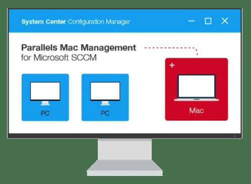 Parallels Mac Management