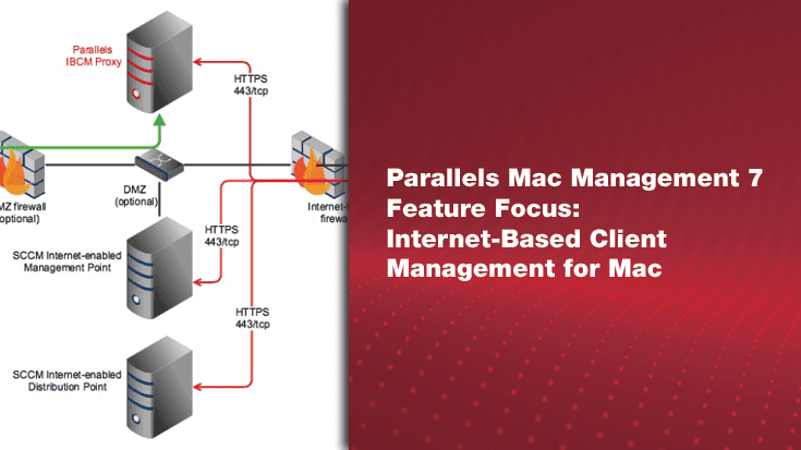 Parallels Mac Management 7 Feature Focus: Internet-Based Client Management for Mac
