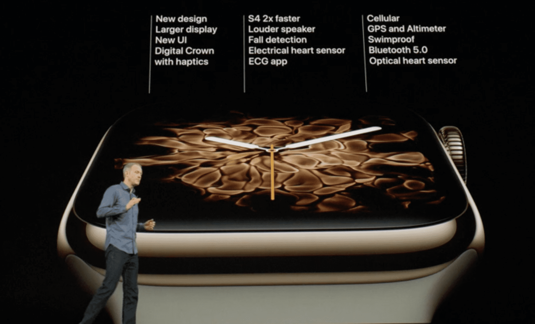 Apple Watch Series 4 Specs