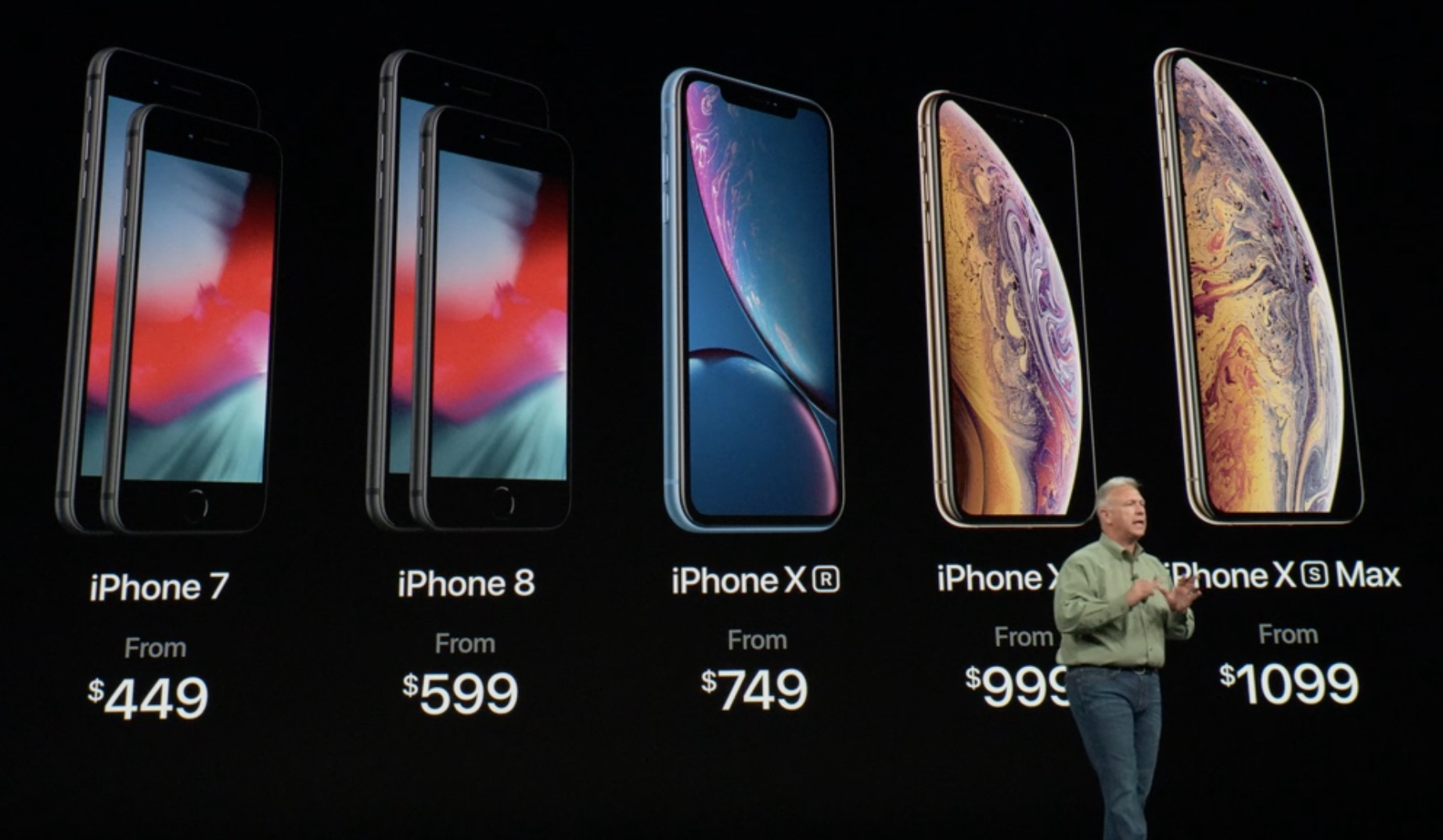 iPhone Lineup Specs Pricing