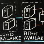 load balancing server