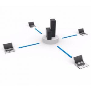 Terminal Server Load Balancing