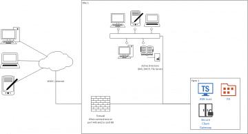 RAS-Quick-installation-diagram