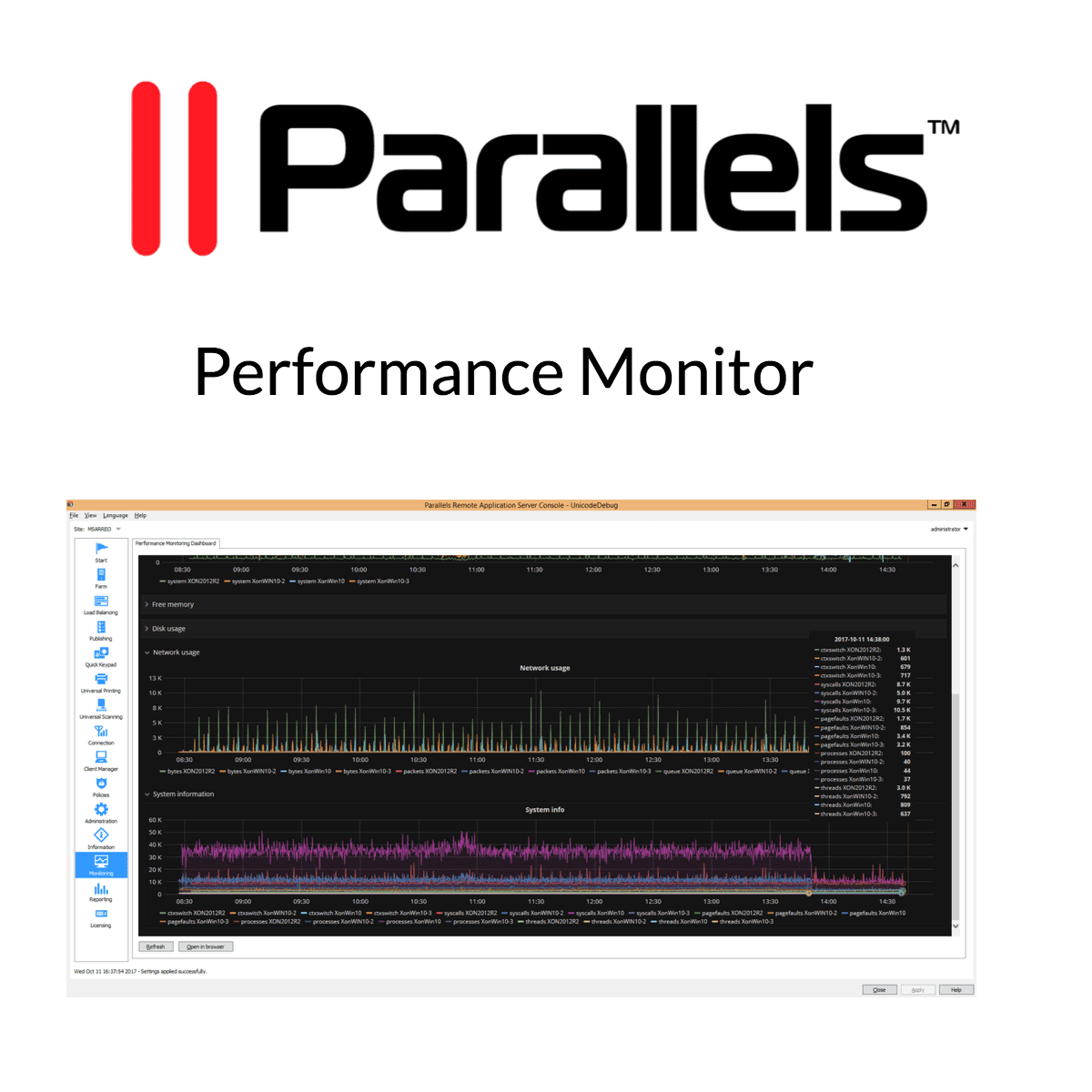 Parallels RAS v16.1 | Performance Monitor