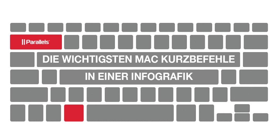 Alle wichtigen Mac-Kurzbefehle in einer Infografik
