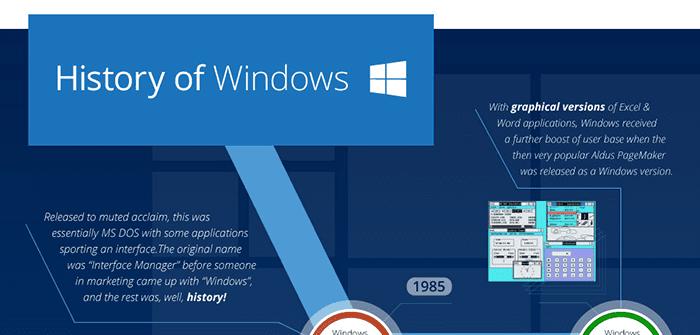 Windows-Geschichte im Überblick (Infografik)