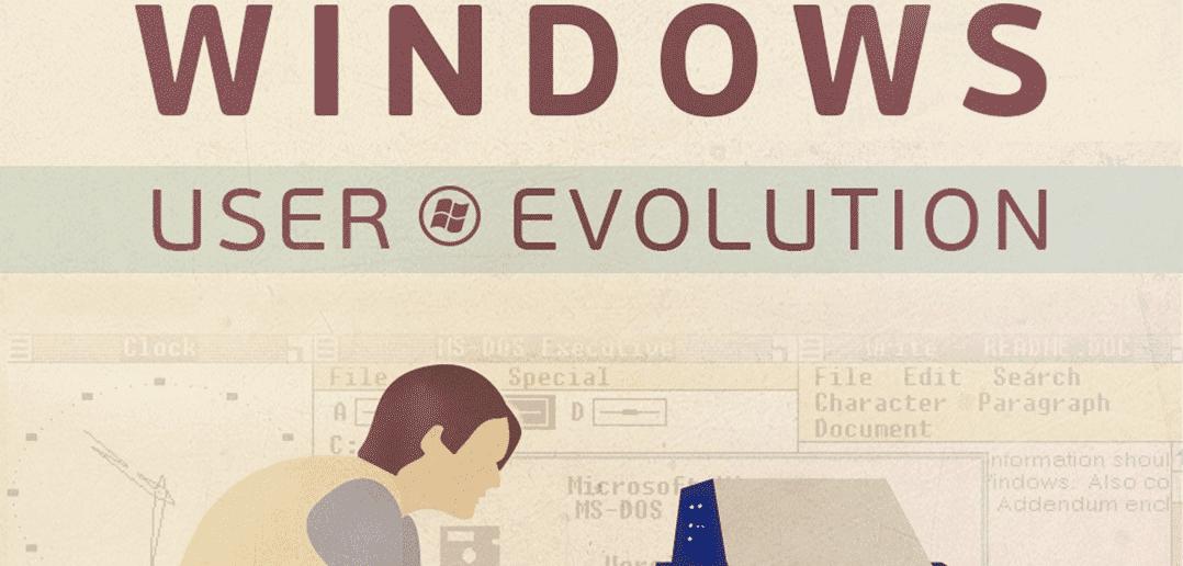 Die Entwicklung der Windows-Nutzer (Infografik)
