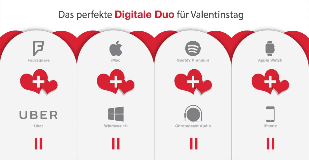 Das perfekte digitale Duo für Valentinstag
