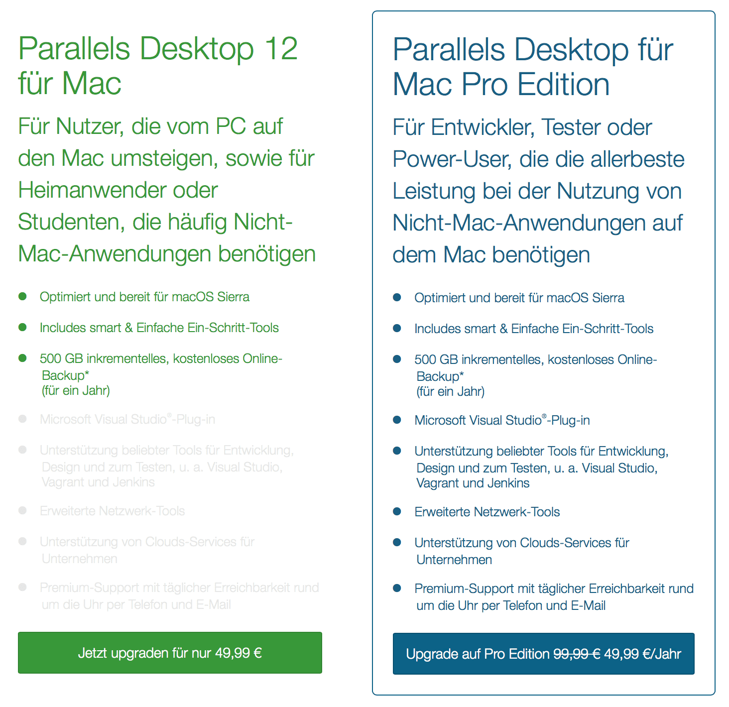 Parallels Desktop für Mac Pro