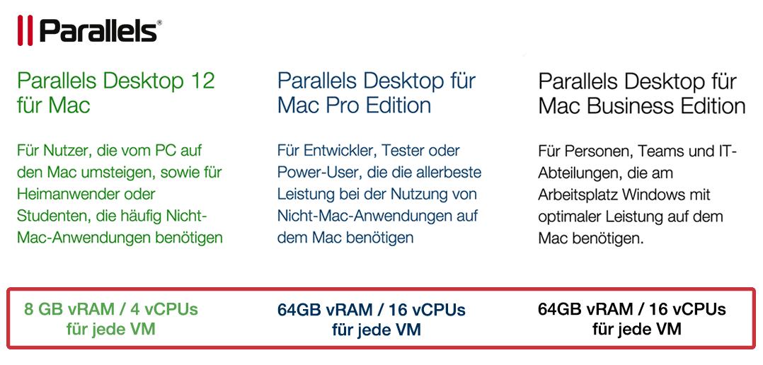 Kunden, die zwischen 18. August – 11. November 2016 Parallels Desktop 12 für Mac gekauft haben, können kostenlos auf Parallels Desktop für Mac Pro (1 Jahr) upgraden