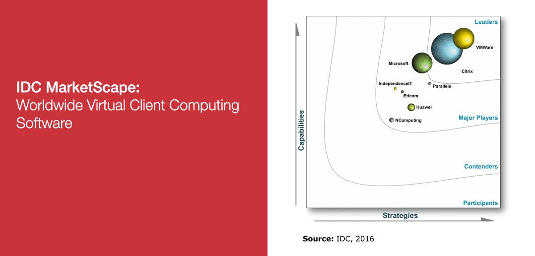 Virtual Client Computing 2017: Tools und Tipps für den Erfolg der IT