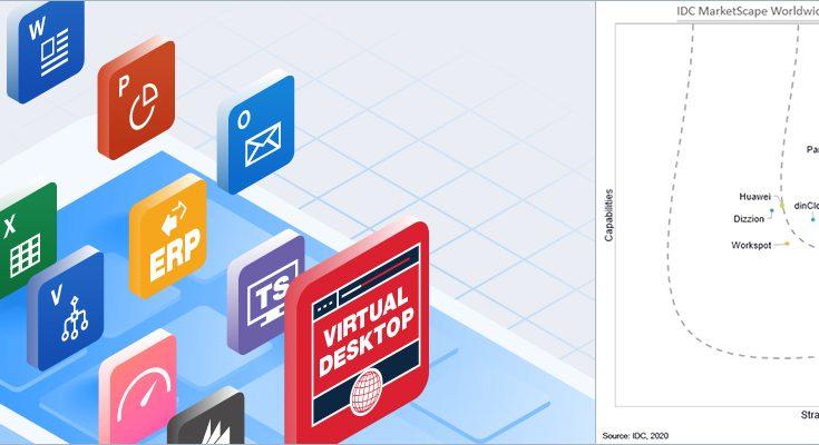 Wie wählt man die beste Lösung für Virtual-Client-Computing im Jahr 2020 aus, um Windows-Anwendungen und Desktops auf jedem Gerät bereitzustellen