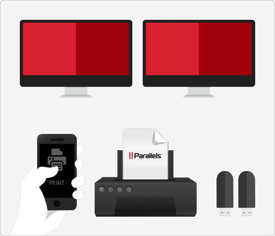 Thin Clients & Parallels RAS